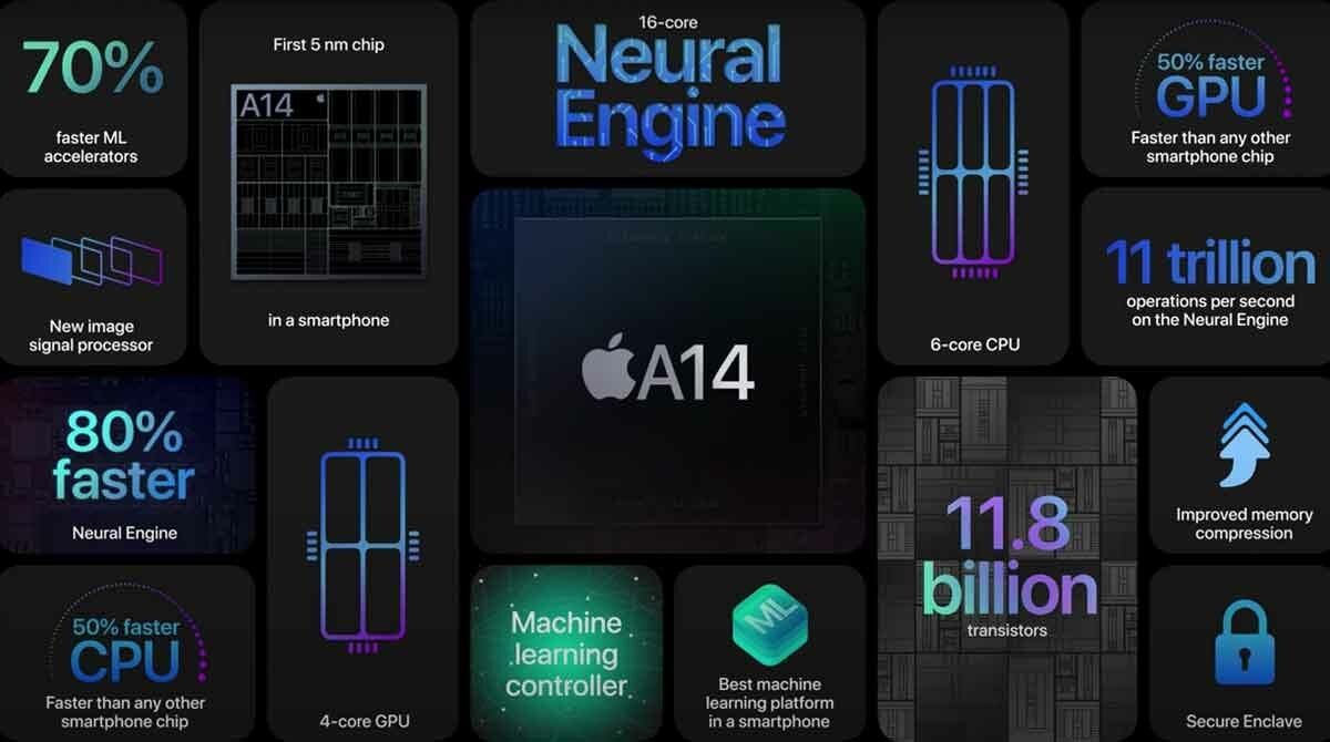 apple bionic 14 new processor